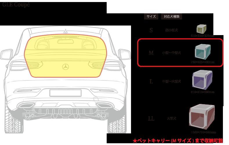 GLE-Coupe